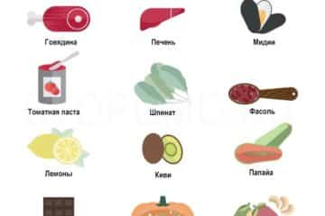 Продукты, содержащие много железа